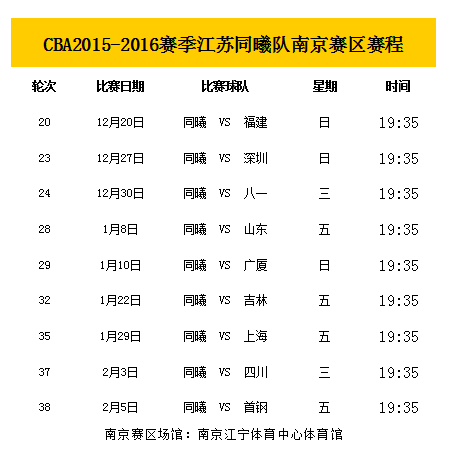 南京赛区赛程